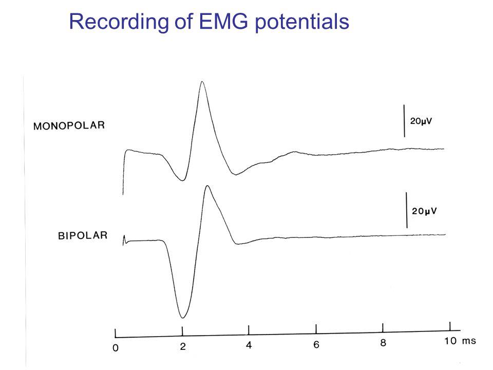Recording of EMG potentials