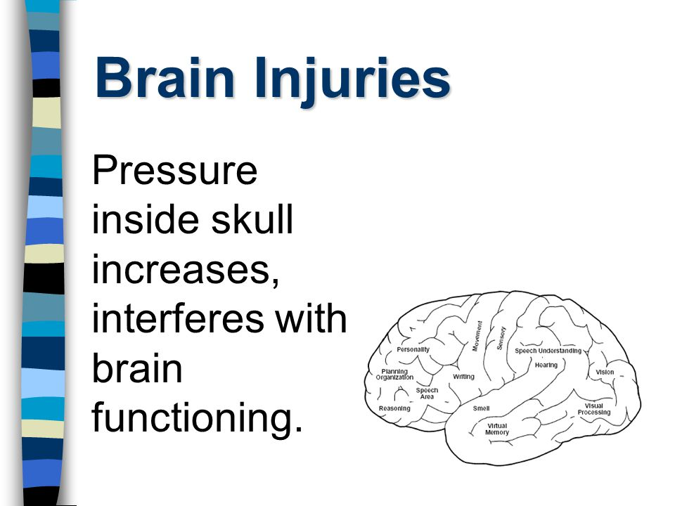 Brain Injuries Pressure inside skull increases, interferes with brain functioning.