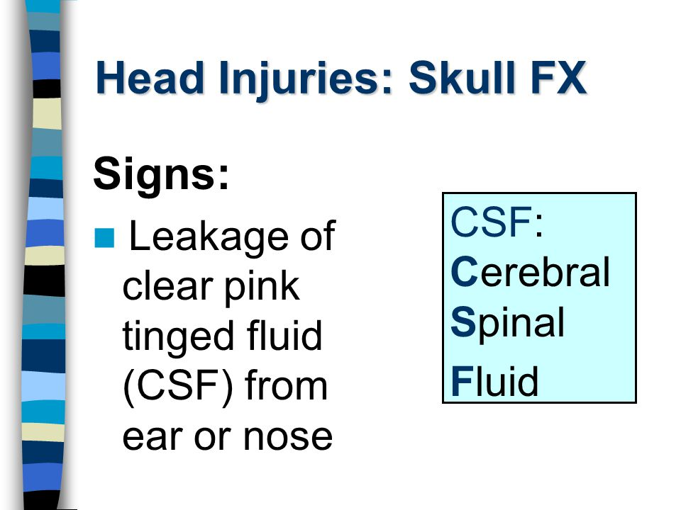 Brain Injuries Brain will swell when injured Confined inside skull Little room to accommodate swelling
