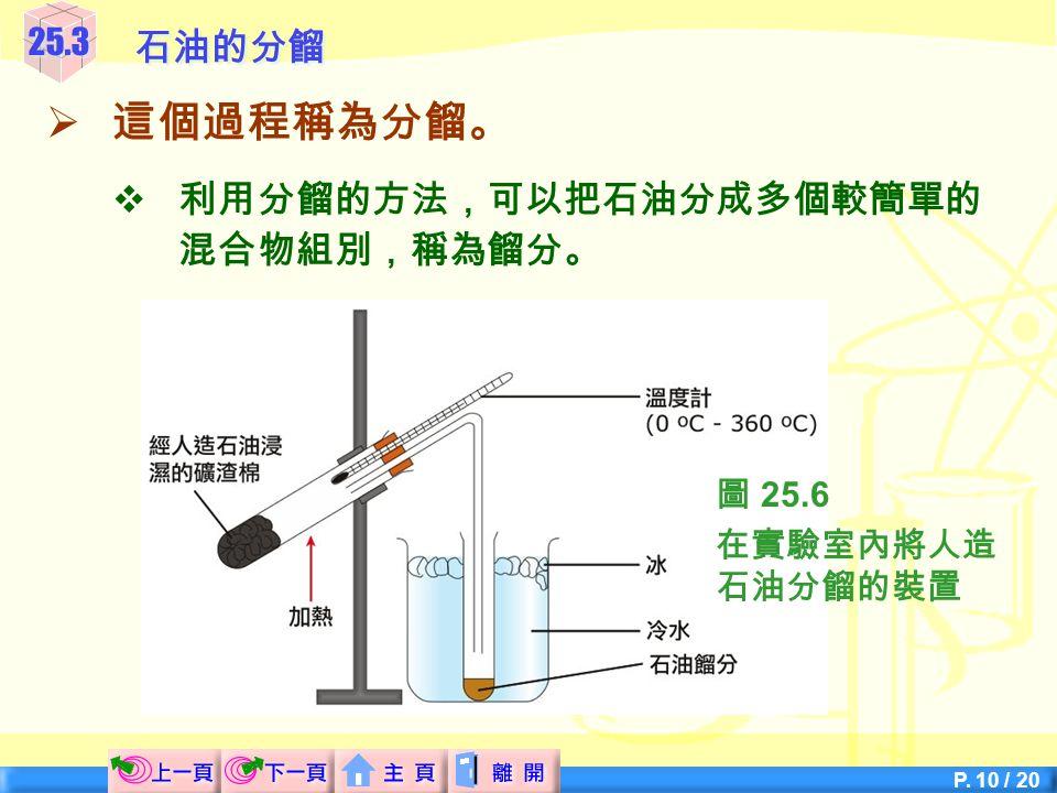 P. 9 / 20  石油必須經過精煉才可使用,即是把石油中的 化合物分成多個具有相同性質的組別。 25.3石油的分餾