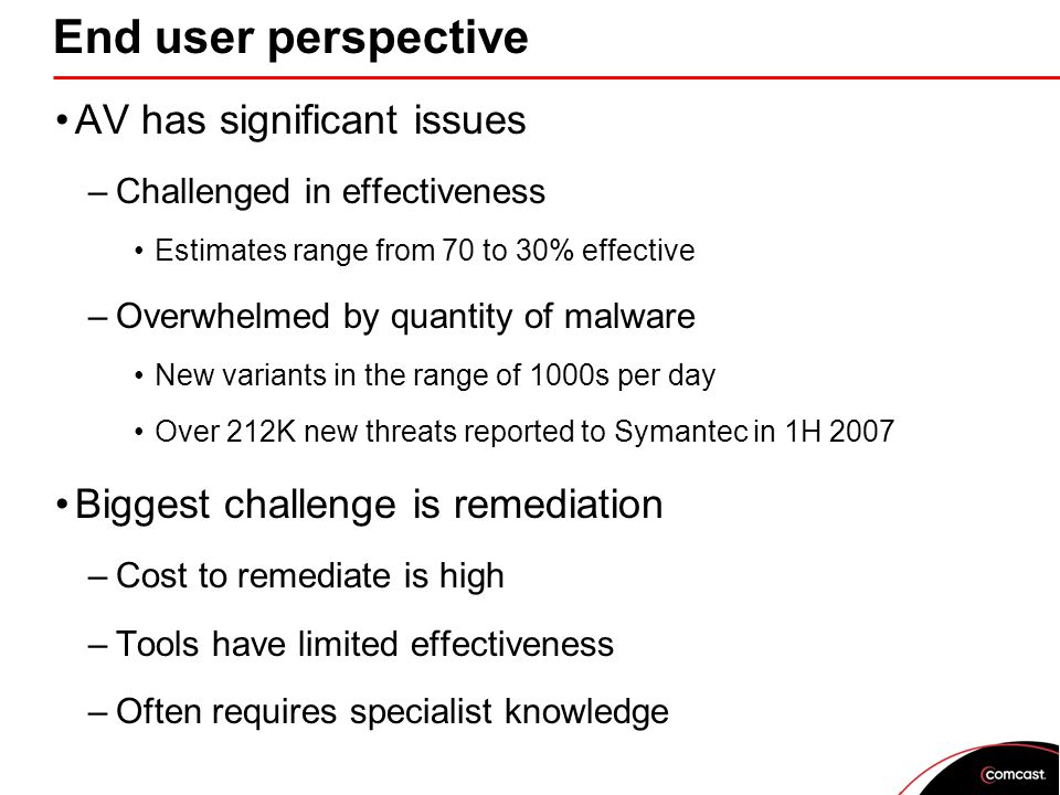 End user perspective AV has significant issues –Challenged in effectiveness Estimates range from 70 to 30% effective –Overwhelmed by quantity of malware New variants in the range of 1000s per day Over 212K new threats reported to Symantec in 1H 2007 Biggest challenge is remediation –Cost to remediate is high –Tools have limited effectiveness –Often requires specialist knowledge