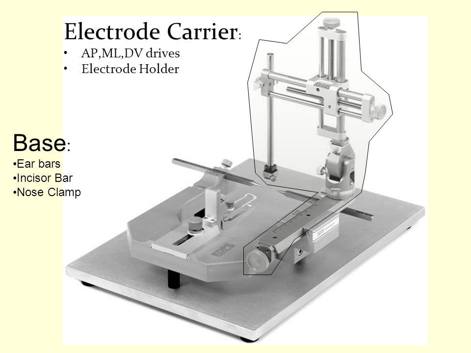 Electrode Carrier : AP,ML,DV drives Electrode Holder Base : Ear bars Incisor Bar Nose Clamp