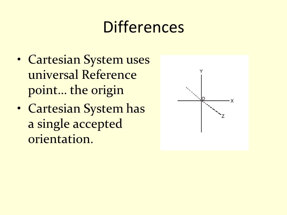Differences Cartesian System uses universal Reference point… the origin Cartesian System has a single accepted orientation.