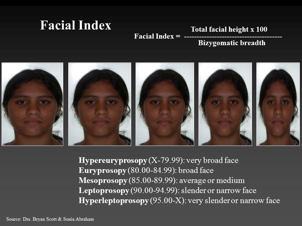 Facial Index Total facial height x 100 Facial Index = --------------------------------------- Bizygomatic breadth Hypereuryprosopy (X-79.99): very bro
