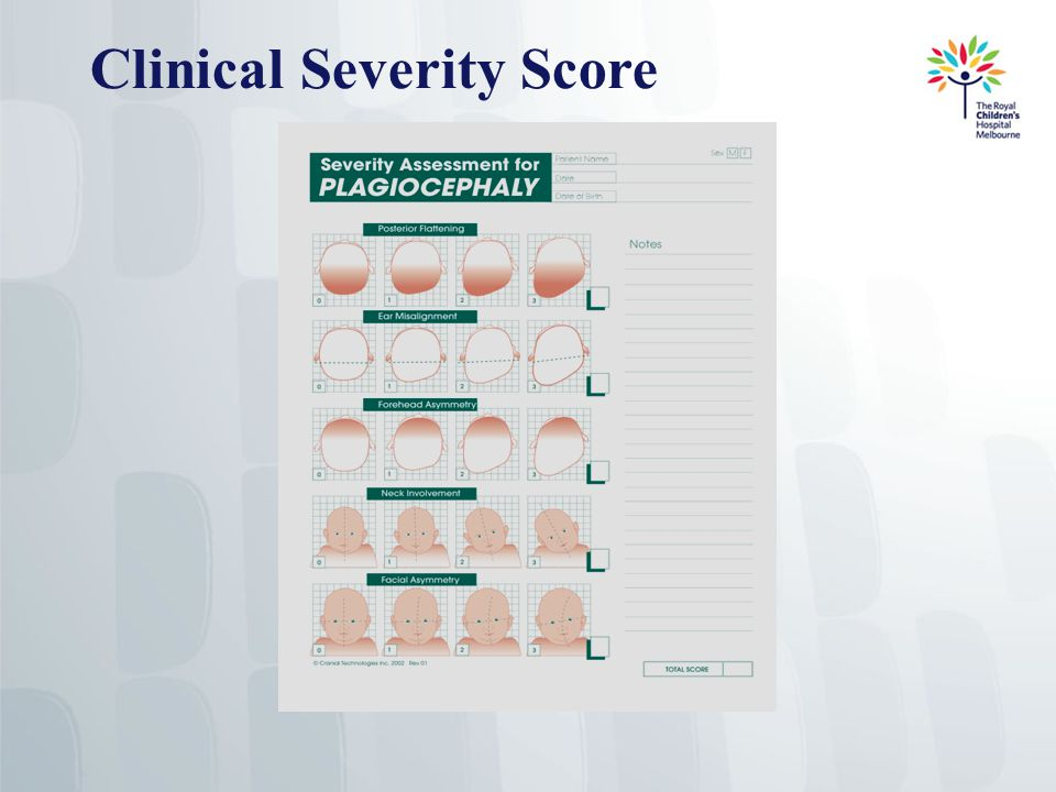 Clinical Severity Score