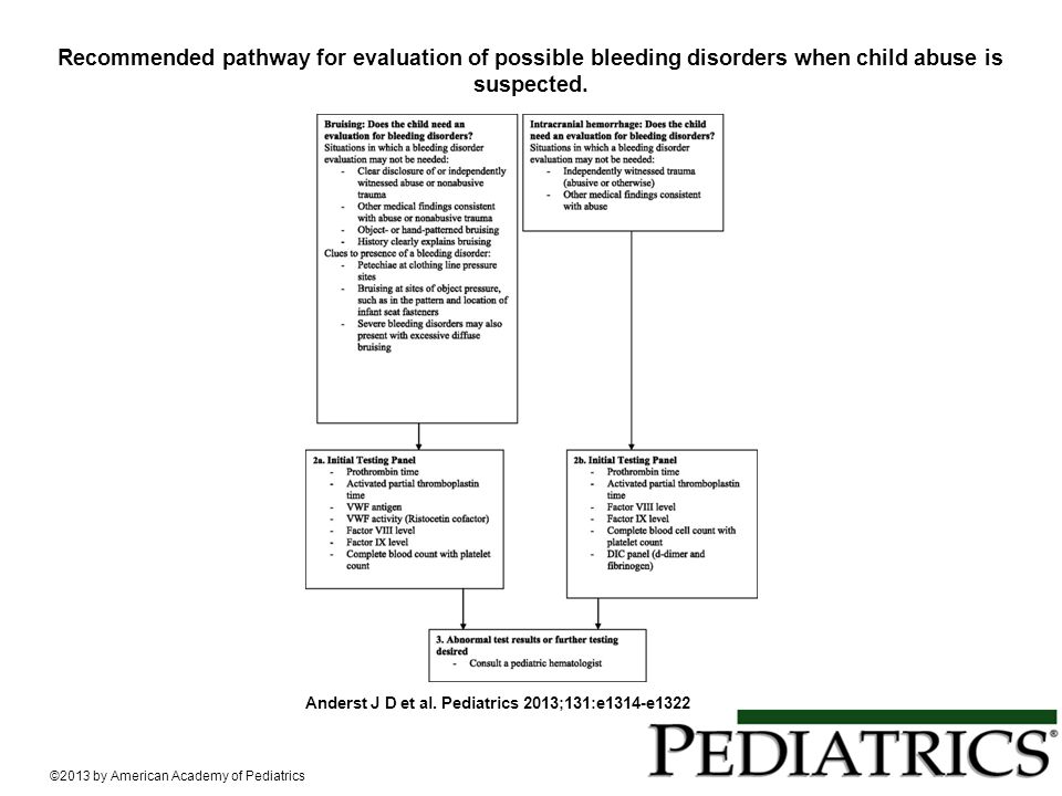 Recommended pathway for evaluation of possible bleeding disorders when child abuse is suspected.