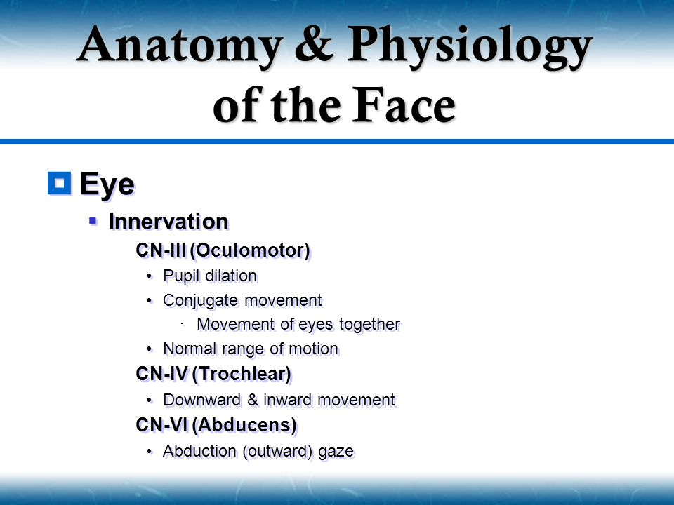  Eye  Innervation  CN-III (Oculomotor) Pupil dilation Conjugate movement  Movement of eyes together Normal range of motion  CN-IV (Trochlear) Dow