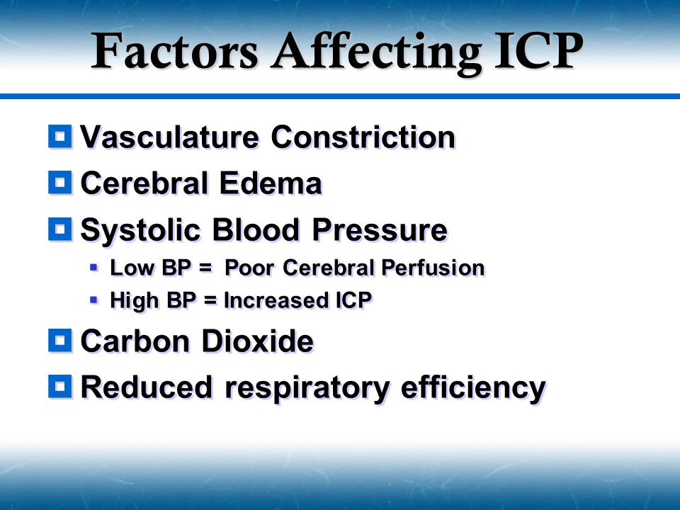 Factors Affecting ICP  Vasculature Constriction  Cerebral Edema  Systolic Blood Pressure  Low BP = Poor Cerebral Perfusion  High BP = Increased I