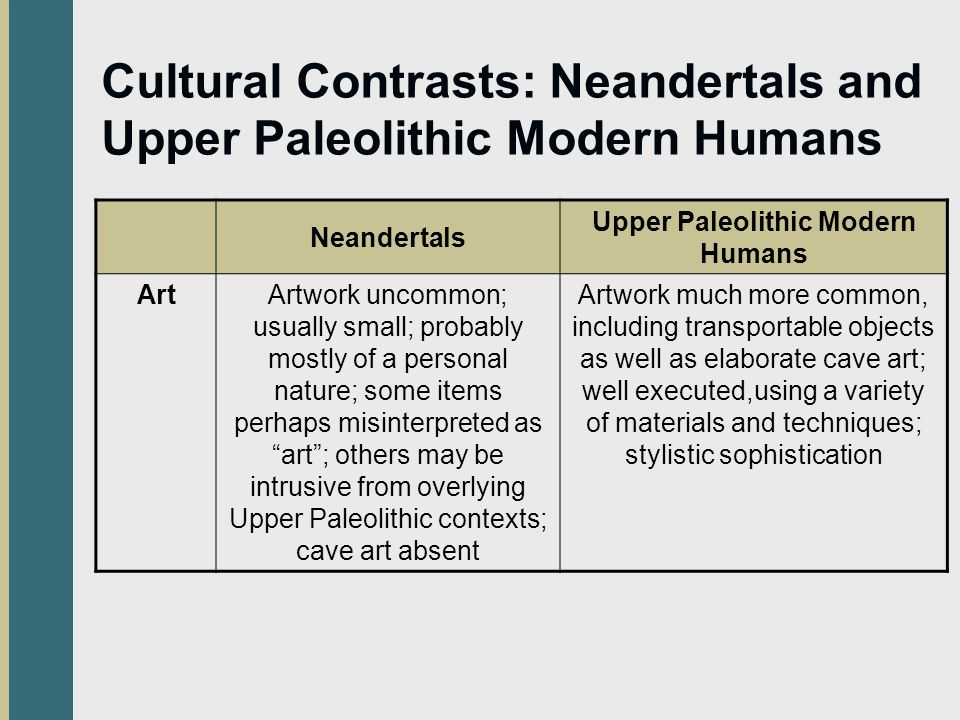 Cultural Contrasts: Neandertals and Upper Paleolithic Modern Humans Neandertals Upper Paleolithic Modern Humans ArtArtwork uncommon; usually small; pr