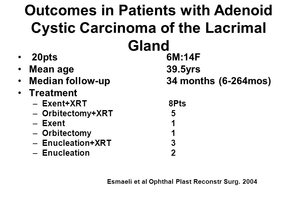Outcomes in Patients with Adenoid Cystic Carcinoma of the Lacrimal Gland 20pts 6M:14F Mean age 39.5yrs Median follow-up 34 months (6-264mos) Treatment –Exent+XRT 8Pts –Orbitectomy+XRT 5 –Exent 1 –Orbitectomy 1 –Enucleation+XRT 3 –Enucleation 2 Esmaeli et al Ophthal Plast Reconstr Surg.