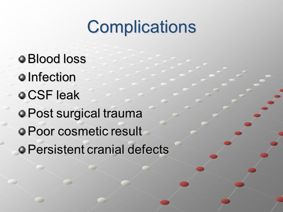 Complications Blood loss Infection CSF leak Post surgical trauma Poor cosmetic result Persistent cranial defects