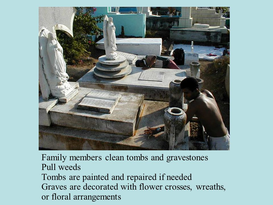 Family members clean tombs and gravestones Pull weeds Tombs are painted and repaired if needed Graves are decorated with flower crosses, wreaths, or floral arrangements