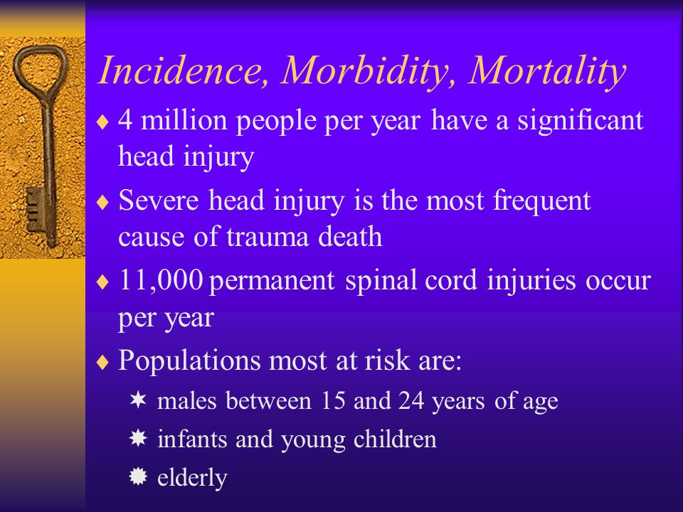 Incidence, Morbidity, Mortality  4 million people per year have a significant head injury  Severe head injury is the most frequent cause of trauma d