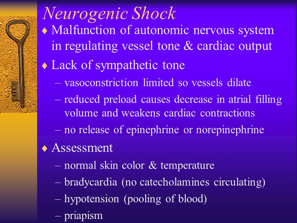 Neurogenic Shock  Malfunction of autonomic nervous system in regulating vessel tone & cardiac output  Lack of sympathetic tone –vasoconstriction limited so vessels dilate –reduced preload causes decrease in atrial filling volume and weakens cardiac contractions –no release of epinephrine or norepinephrine  Assessment –normal skin color & temperature –bradycardia (no catecholamines circulating) –hypotension (pooling of blood) –priapism