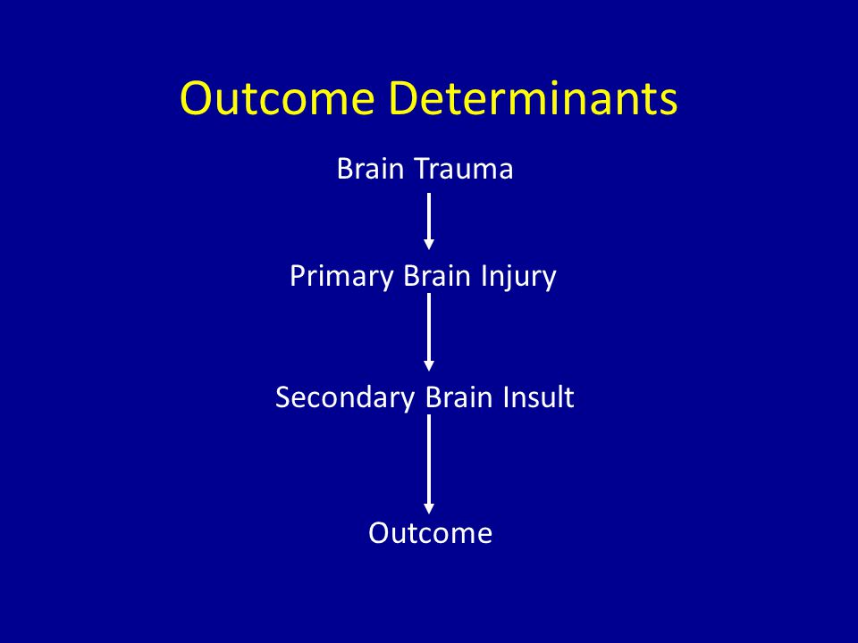 Outcome Determinants Brain Trauma Primary Brain Injury Secondary Brain Insult Outcome