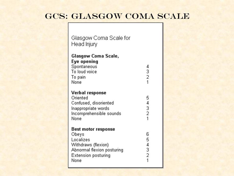 GCS: Glasgow coma scale