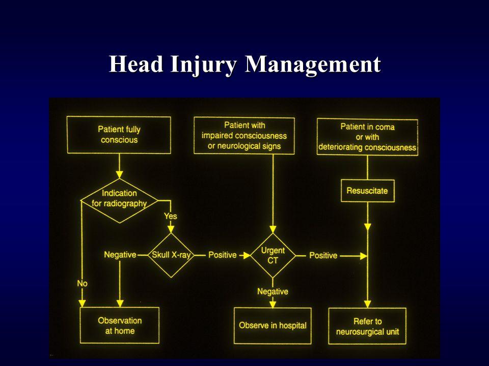 Head Injury Management