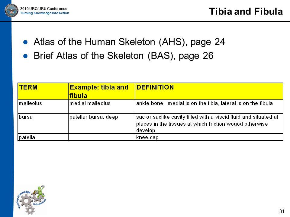 2010 UBO/UBU Conference Turning Knowledge Into Action Tibia and Fibula Atlas of the Human Skeleton (AHS), page 24 Brief Atlas of the Skeleton (BAS), page 26 31