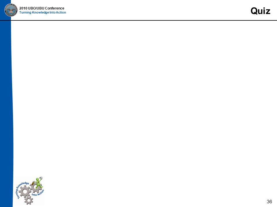 2010 UBO/UBU Conference Turning Knowledge Into Action 36 Quiz