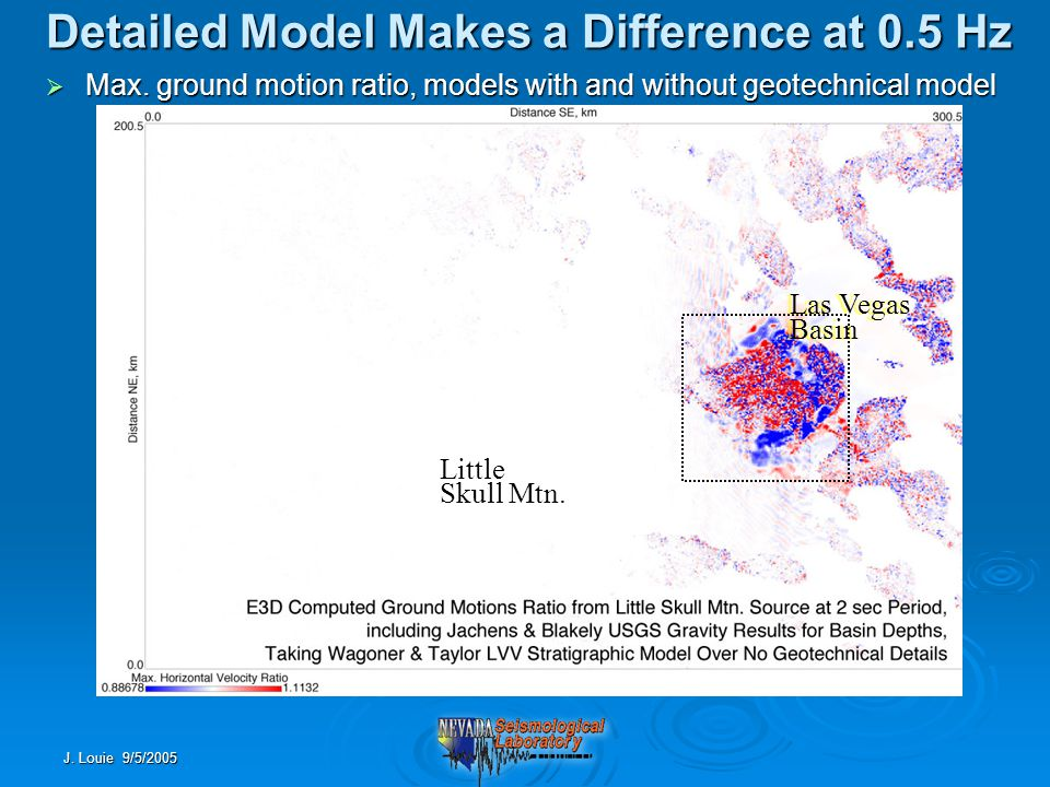 J. Louie 9/5/2005 Detailed Model Makes a Difference at 0.5 Hz  Max.