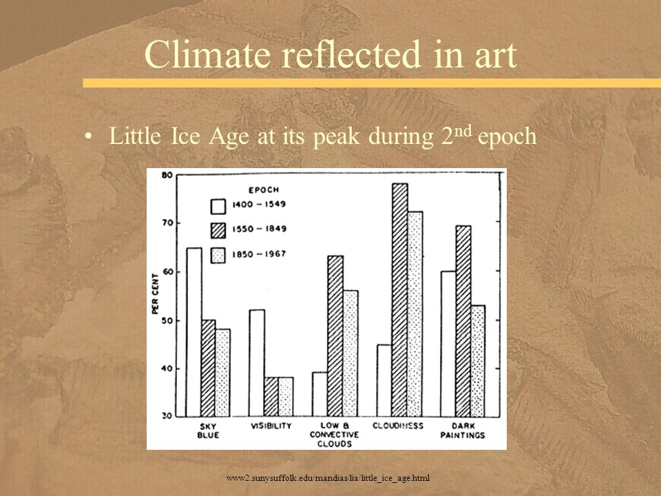 Climate reflected in art Little Ice Age at its peak during 2 nd epoch www2.sunysuffolk.edu/mandias/lia/little_ice_age.html