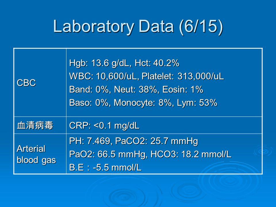 Laboratory Data (6/15) CBC Hgb: 13.6 g/dL, Hct: 40.2% WBC: 10,600/uL, Platelet: 313,000/uL Band: 0%, Neut: 38%, Eosin: 1% Baso: 0%, Monocyte: 8%, Lym: 53% 血清病毒 CRP: <0.1 mg/dL Arterial blood gas PH: 7.469, PaCO2: 25.7 mmHg PaO2: 66.5 mmHg, HCO3: 18.2 mmol/L B.E : -5.5 mmol/L