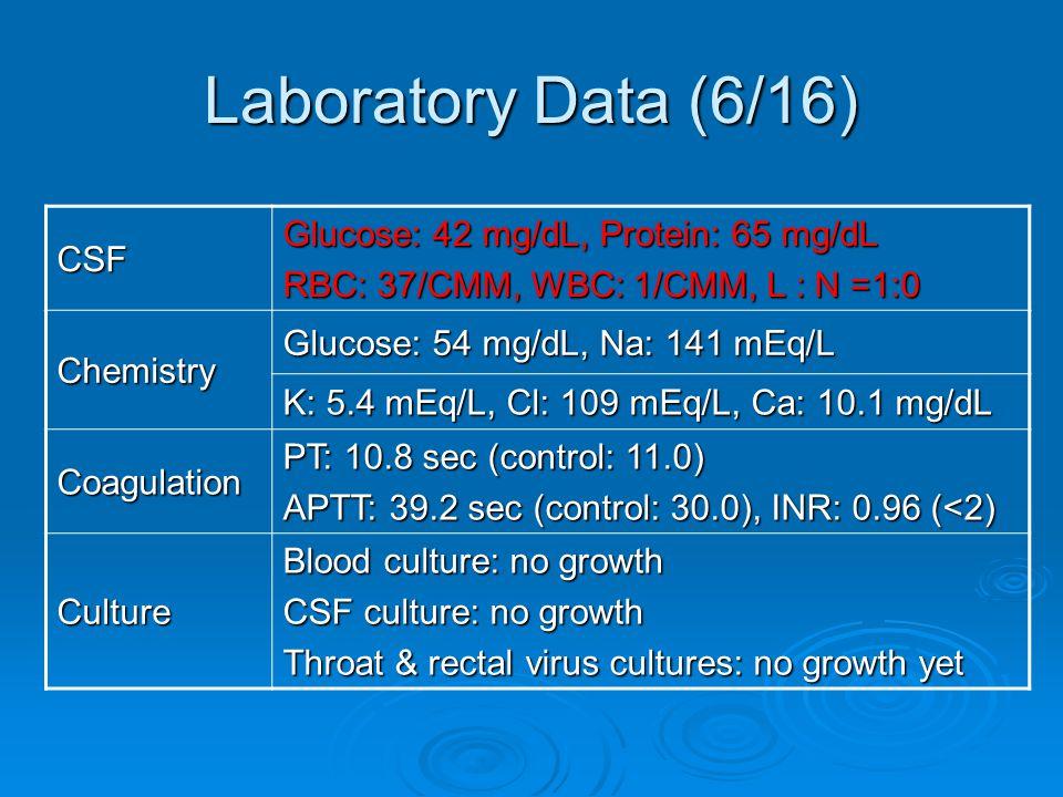 Laboratory Data (6/16) CSF Glucose: 42 mg/dL, Protein: 65 mg/dL RBC: 37/CMM, WBC: 1/CMM, L : N =1:0 Chemistry Glucose: 54 mg/dL, Na: 141 mEq/L K: 5.4 mEq/L, Cl: 109 mEq/L, Ca: 10.1 mg/dL Coagulation PT: 10.8 sec (control: 11.0) APTT: 39.2 sec (control: 30.0), INR: 0.96 (<2) Culture Blood culture: no growth CSF culture: no growth Throat & rectal virus cultures: no growth yet