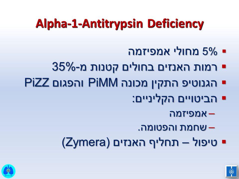 Alpha-1-Antitrypsin Deficiency  5% מחולי אמפיזמה  רמות האנזים בחולים קטנות מ-35%  הגנוטיפ התקין מכונה PiMM והפגום PiZZ  הביטויים הקליניים: –אמפיזמ