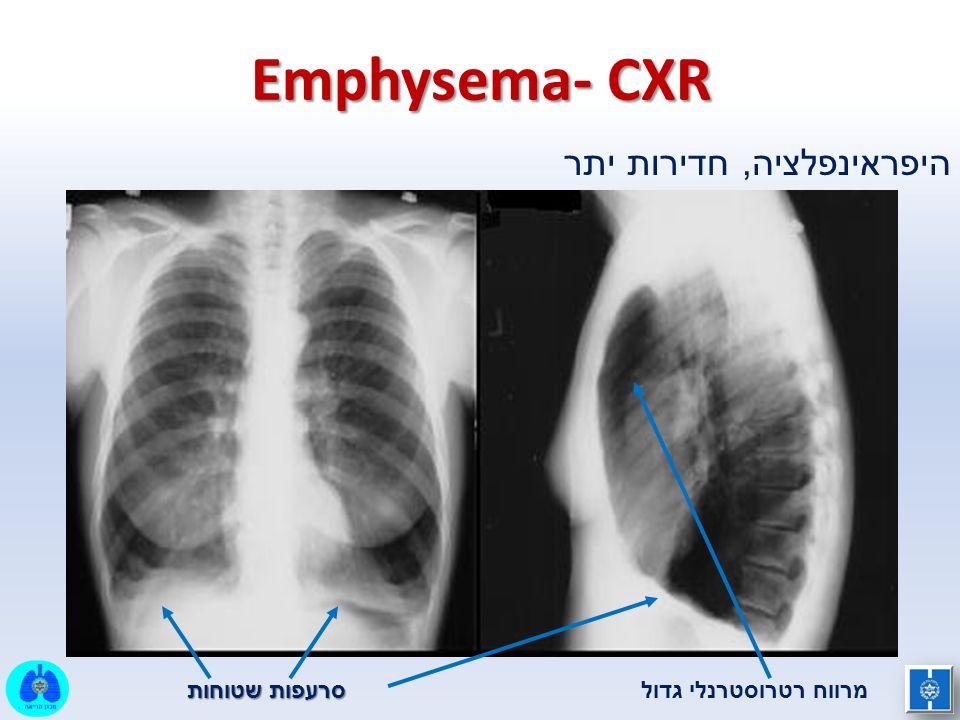 Emphysema- CXR היפראינפלציה, חדירות יתר סרעפות שטוחות מרווח רטרוסטרנלי גדול