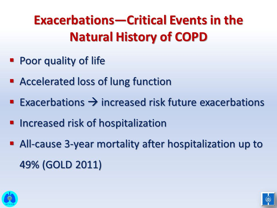 Exacerbations—Critical Events in the Natural History of COPD  Poor quality of life  Accelerated loss of lung function  Exacerbations  increased ri