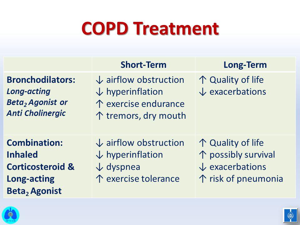 Short-TermLong-Term Bronchodilators: Long-acting Beta 2 Agonist or Anti Cholinergic ↓ airflow obstruction ↓ hyperinflation ↑ exercise endurance ↑ trem