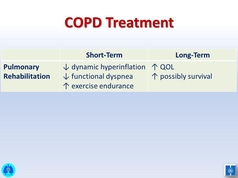 COPD Treatment Short-TermLong-Term Pulmonary Rehabilitation ↓ dynamic hyperinflation ↓ functional dyspnea ↑ exercise endurance ↑ QOL ↑ possibly surviv