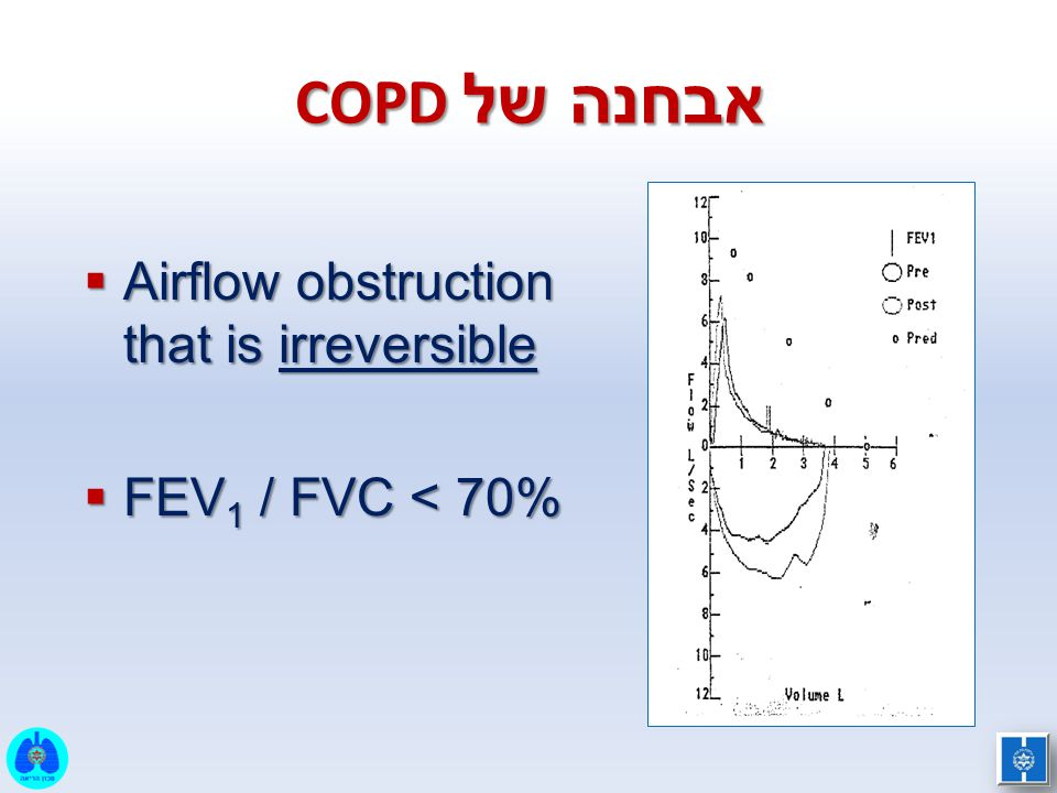 אבחנה של COPD  Airflow obstruction that is irreversible  FEV 1 / FVC < 70%