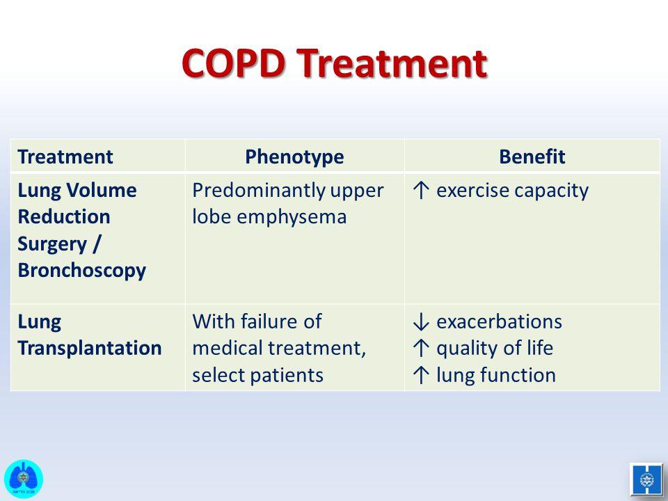 COPD Treatment TreatmentPhenotypeBenefit Lung Volume Reduction Surgery / Bronchoscopy Predominantly upper lobe emphysema ↑ exercise capacity Lung Tran