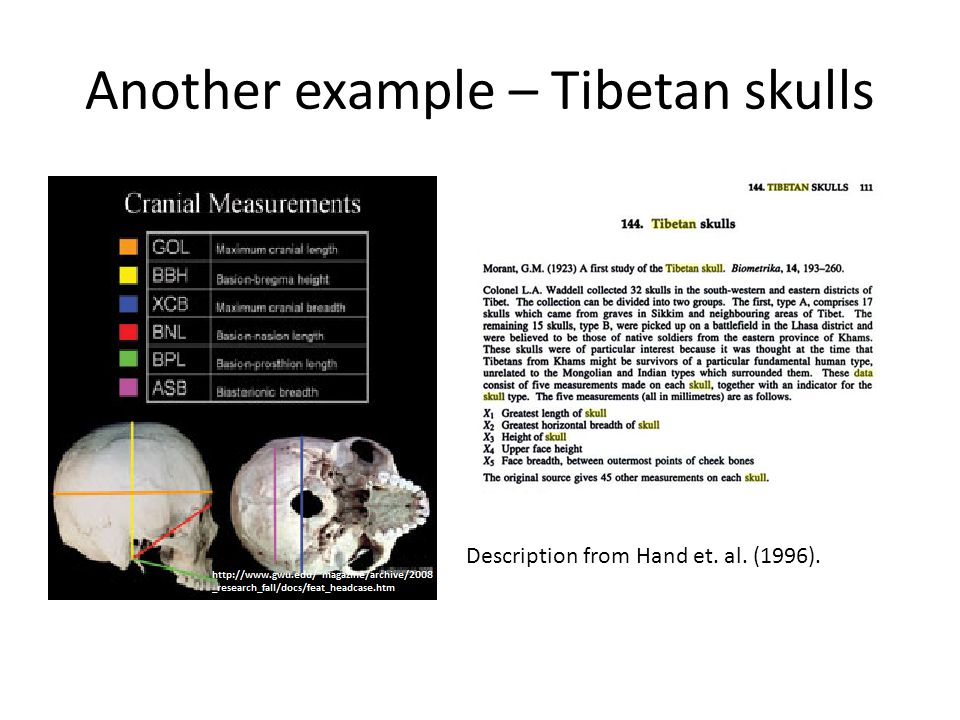 Another example – Tibetan skulls Description from Hand et. al. (1996).