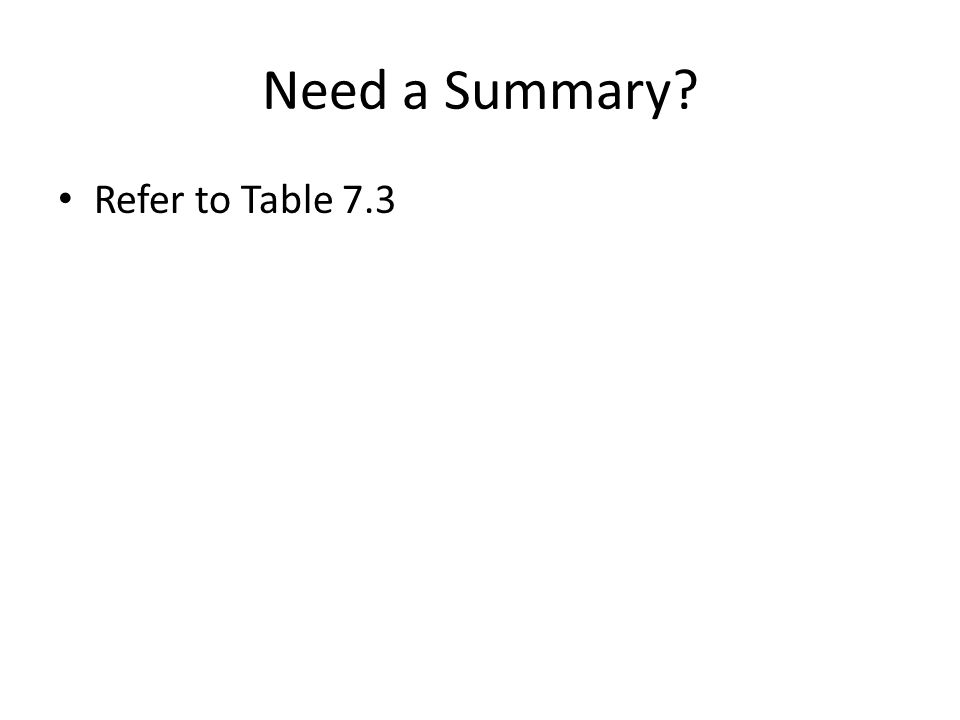 Need a Summary? Refer to Table 7.3