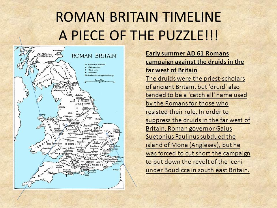 ROMAN BRITAIN TIMELINE A PIECE OF THE PUZZLE!!.