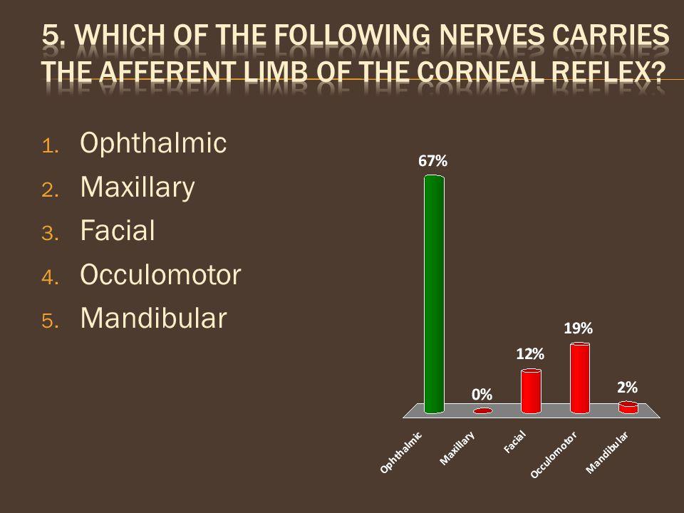 1. Ophthalmic 2. Maxillary 3. Facial 4. Occulomotor 5. Mandibular