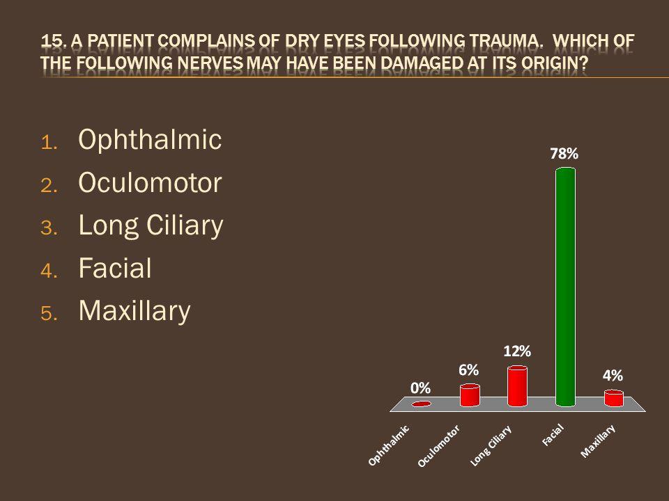 1. Ophthalmic 2. Oculomotor 3. Long Ciliary 4. Facial 5. Maxillary