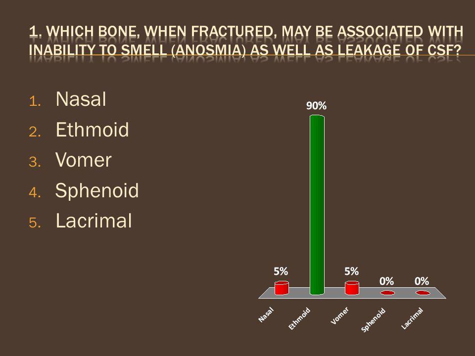 1. Nasal 2. Ethmoid 3. Vomer 4. Sphenoid 5. Lacrimal