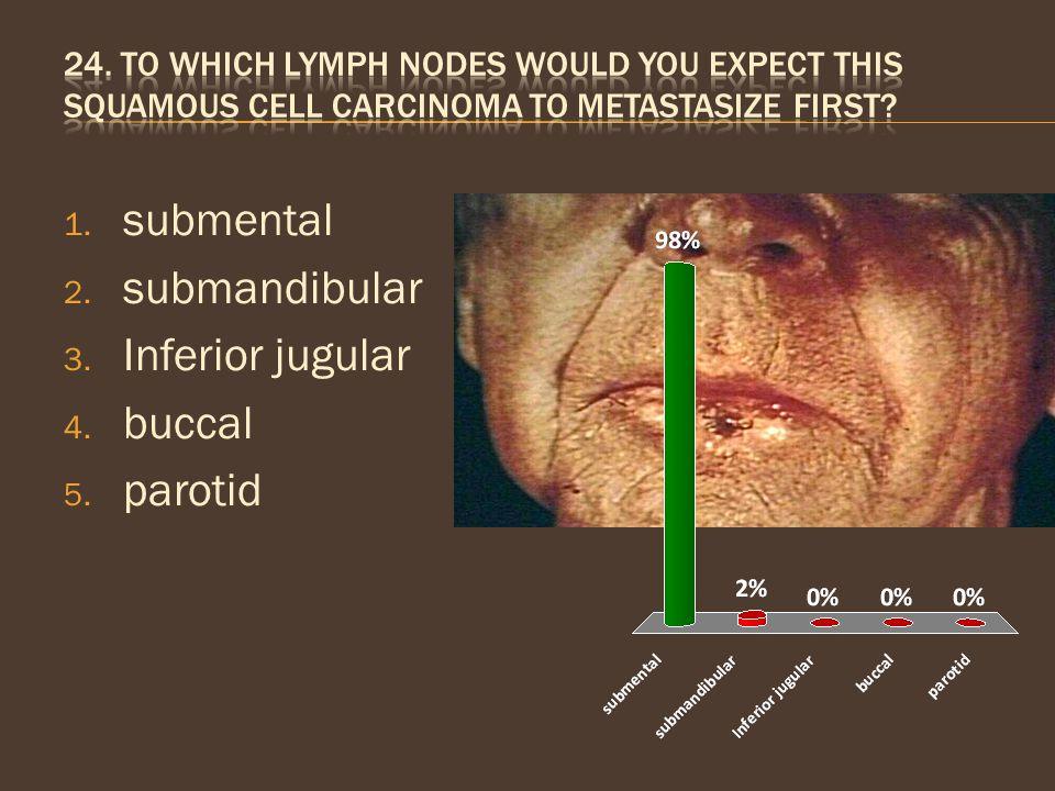 1. submental 2. submandibular 3. Inferior jugular 4. buccal 5. parotid