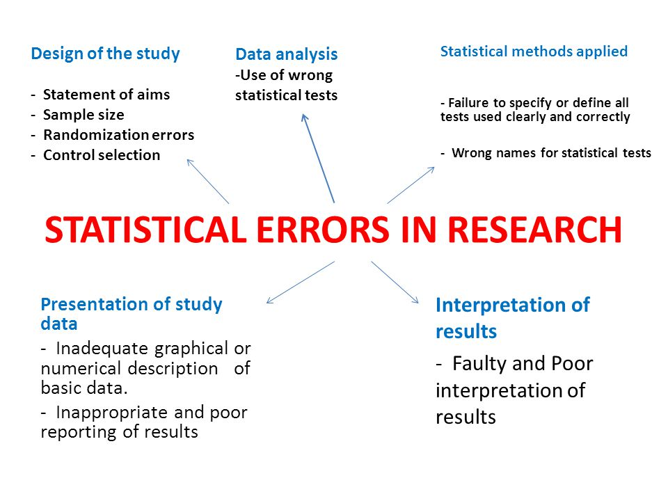 Design of the study - Statement of aims - Sample size - Randomization errors - Control selection Presentation of study data - Inadequate graphical or numerical description of basic data.