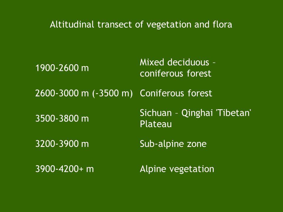 Climate Very few climate stations in the area Elevation Mean annual temperaturePrecipitation Chengdu508 m16.2ºC947 mm Songpan2828 m5.7ºC790 mm Barkam2664 m8.7ºC761 mm Sichuan-Qinghai Plateau – temperate climate with maximum precipitation in June-August Little spatial variation in precipitation.