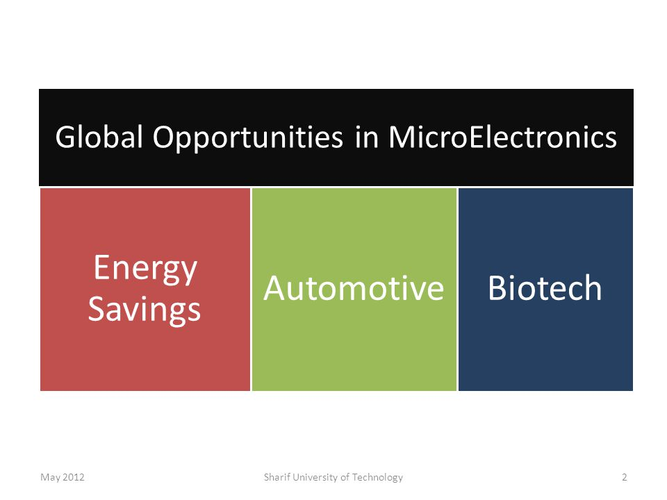 May 2012Sharif University of Technology2 Global Opportunities in MicroElectronics Energy Savings AutomotiveBiotech