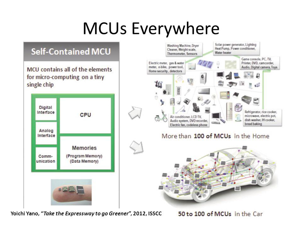 MCUs Everywhere May 2012Sharif University of Technology20 Yoichi Yano, Take the Expressway to go Greener , 2012, ISSCC