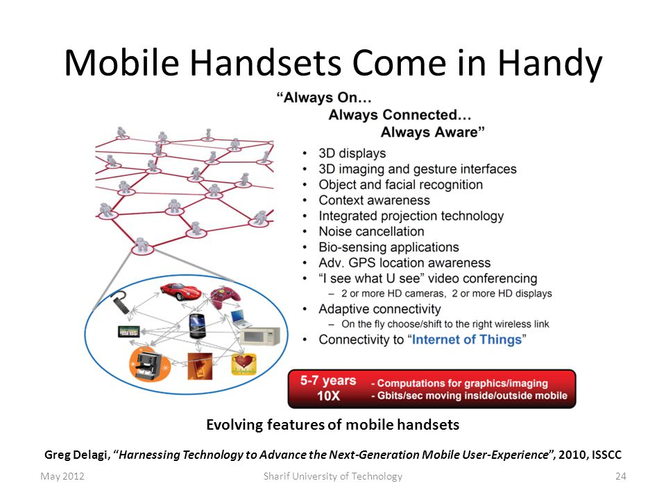 Mobile Handsets Come in Handy May 2012Sharif University of Technology24 Evolving features of mobile handsets Greg Delagi, Harnessing Technology to Advance the Next-Generation Mobile User-Experience , 2010, ISSCC