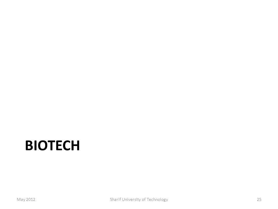 BIOTECH May 2012Sharif University of Technology25