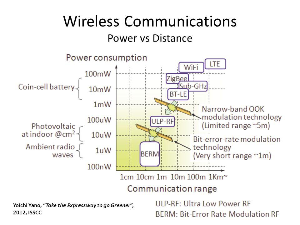 Wireless Communications Power vs Distance May 2012Sharif University of Technology7 Yoichi Yano, Take the Expressway to go Greener , 2012, ISSCC
