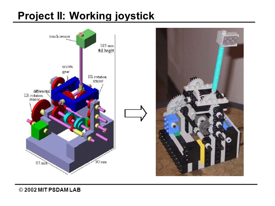Project II: Working joystick © 2002 MIT PSDAM LAB