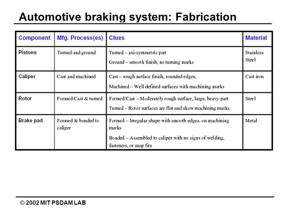 Automotive braking system: Fabrication © 2002 MIT PSDAM LAB